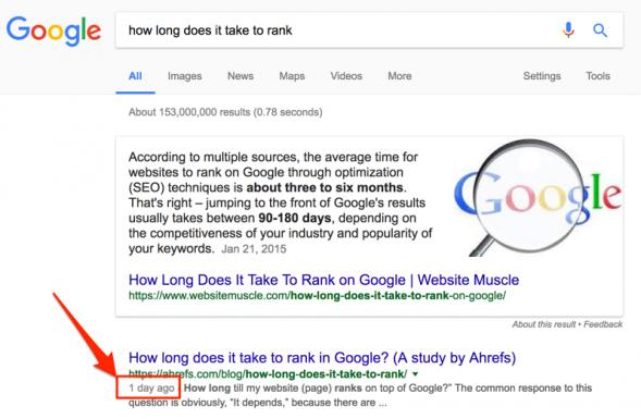 Resultados de Google en un día